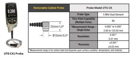 Ultrasonic Thickness Gauge CX Probe